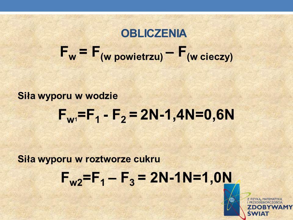 Obliczenia Fw = F(w powietrzu) – F(w cieczy) Siła wyporu w wodzie Fw1=F1 - F2 = 2N-1,4N=0,6N Siła wyporu w roztworze cukru Fw2=F1 – F3 = 2N-1N=1,0N