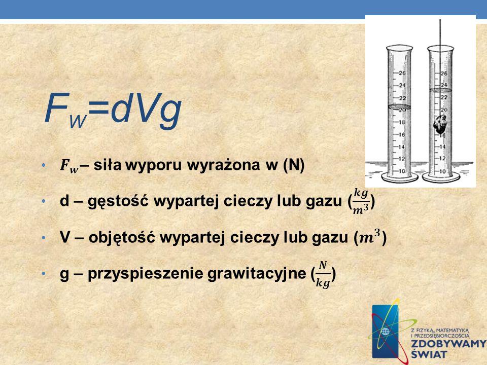 FW=dVg 𝑭 𝒘 – siła wyporu wyrażona w (N)