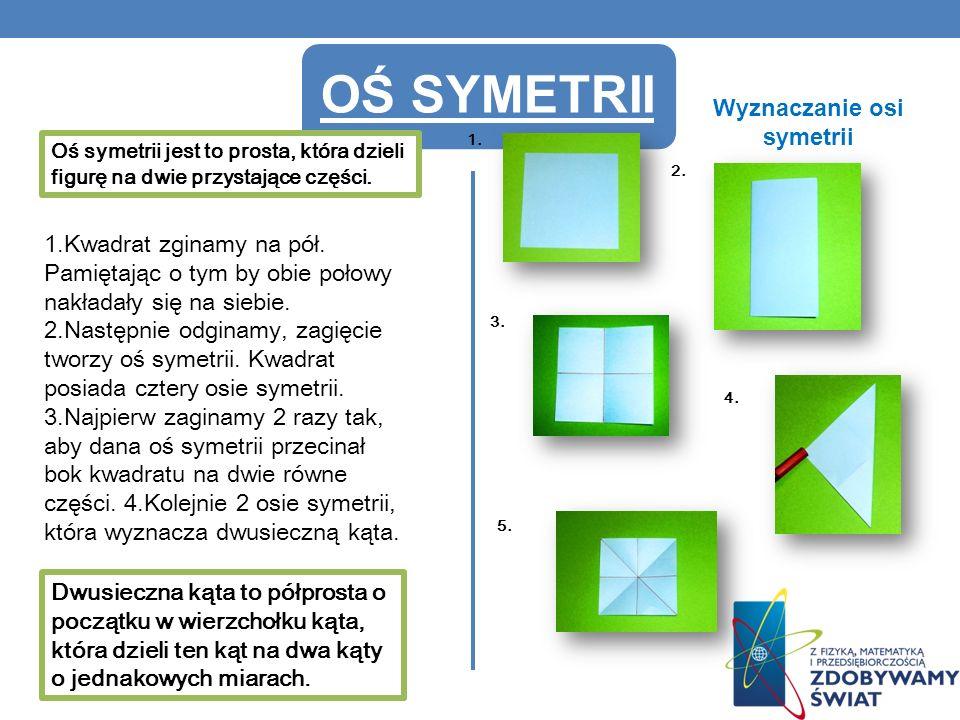 Wyznaczanie osi symetrii