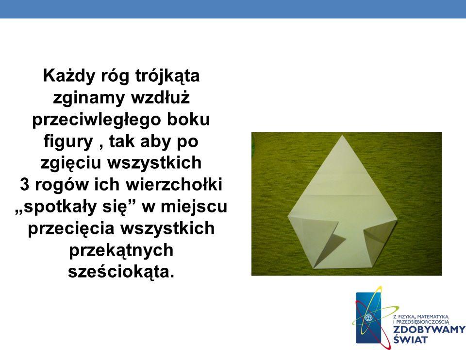 """Każdy róg trójkąta zginamy wzdłuż przeciwległego boku figury , tak aby po zgięciu wszystkich 3 rogów ich wierzchołki """"spotkały się w miejscu przecięcia wszystkich przekątnych sześciokąta."""