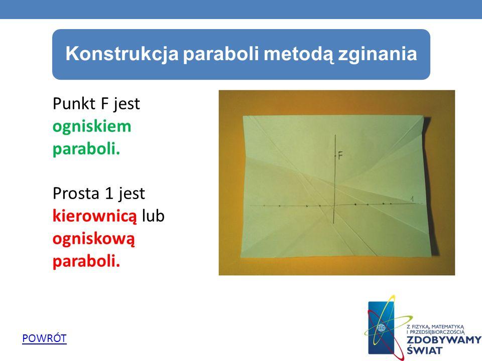 Konstrukcja paraboli metodą zginania