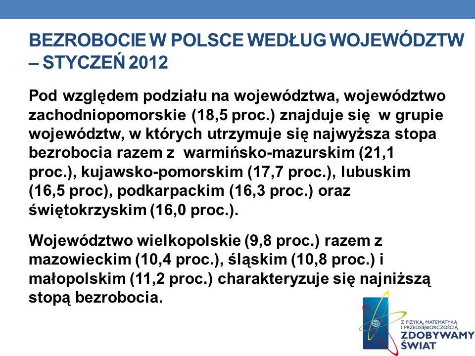 Bezrobocie w Polsce według województw – styczeń 2012