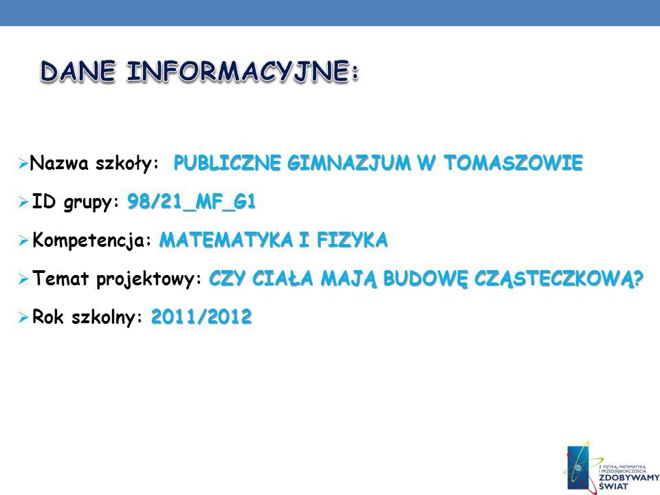 DANE INFORMACYJNE: Nazwa szkoły: PUBLICZNE GIMNAZJUM W TOMASZOWIE