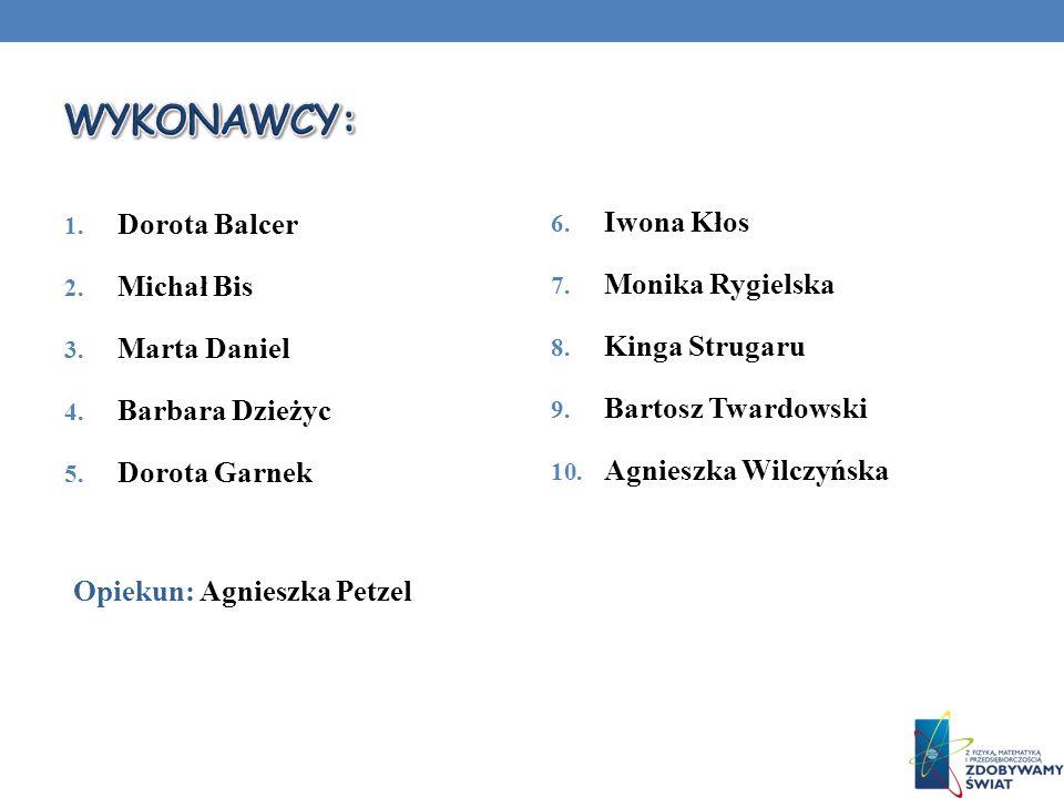 WYKONAWCY: Dorota Balcer Iwona Kłos Michał Bis Monika Rygielska