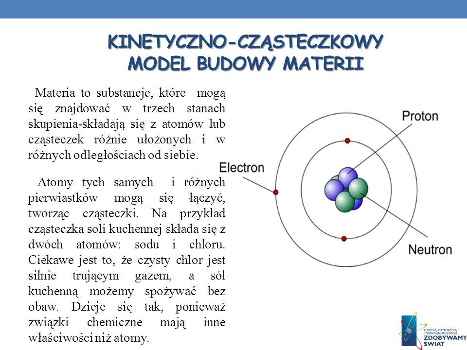 KINETYCZNO-CZĄSTECZKOWY model budowy materii