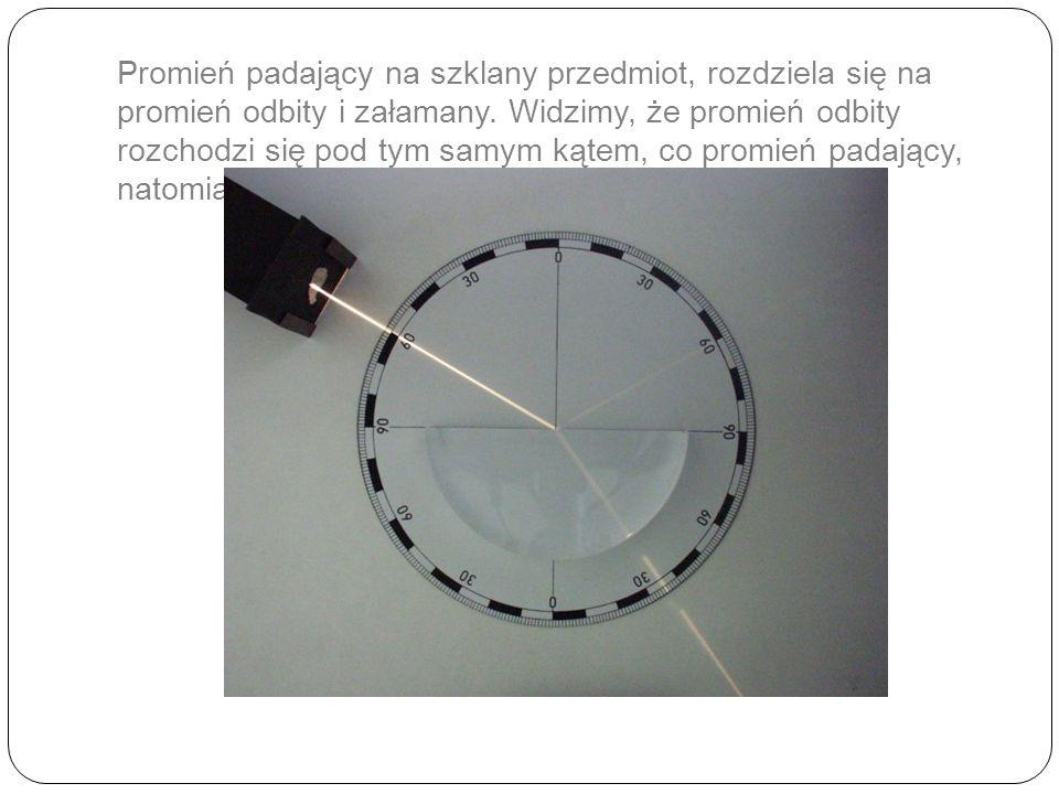Promień padający na szklany przedmiot, rozdziela się na promień odbity i załamany.