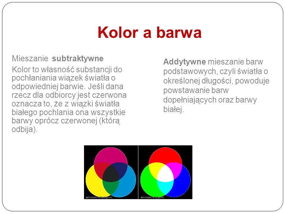 Kolor a barwa Mieszanie subtraktywne