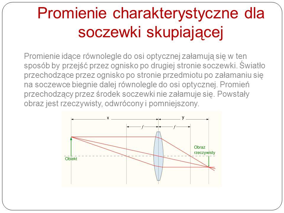 Promienie charakterystyczne dla soczewki skupiającej