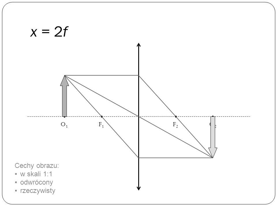 x = 2f O1 F1 F2 O2 Cechy obrazu: w skali 1:1 odwrócony rzeczywisty