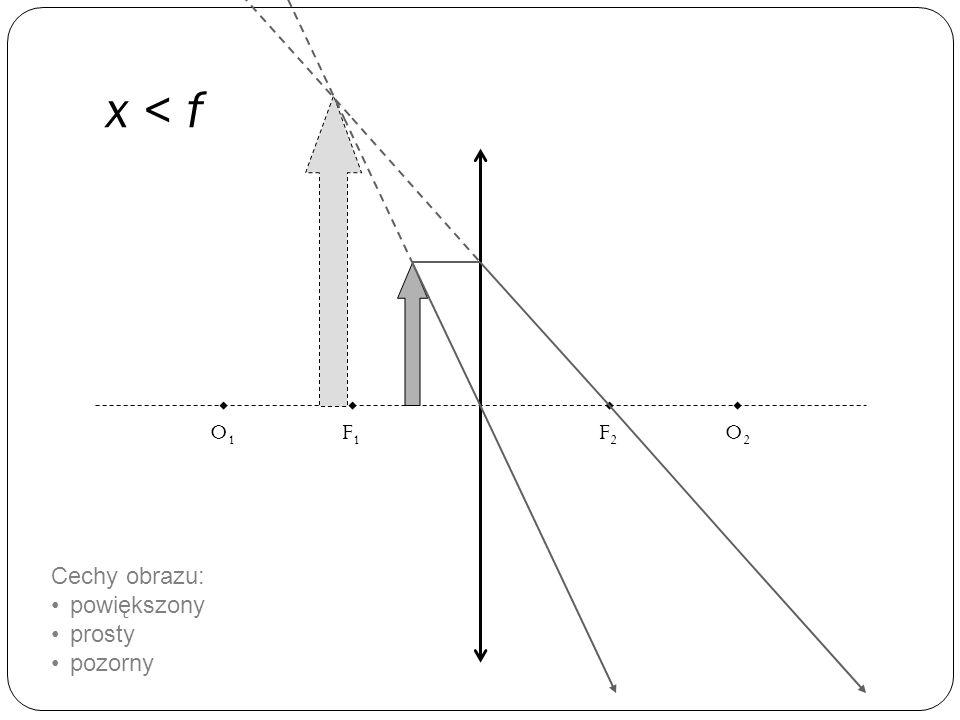 x < f O1 F1 F2 O2 Cechy obrazu: powiększony prosty pozorny