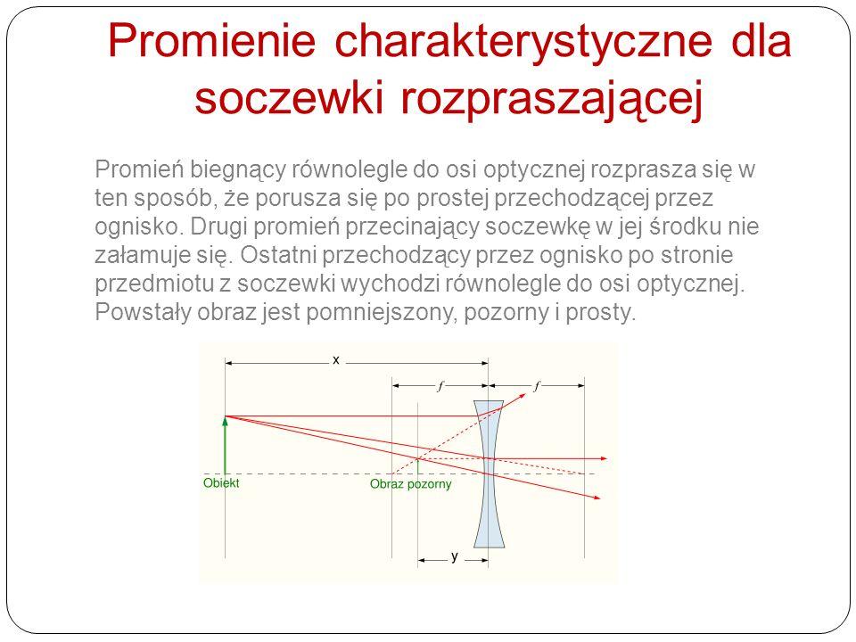 Promienie charakterystyczne dla soczewki rozpraszającej