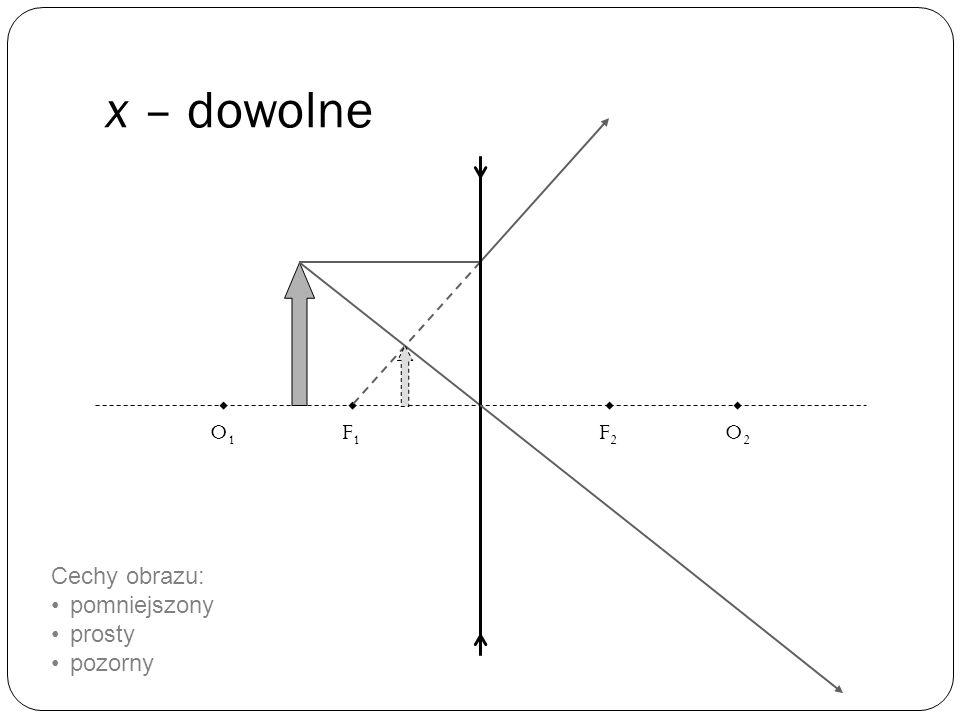 x – dowolne O1 F1 F2 O2 Cechy obrazu: pomniejszony prosty pozorny