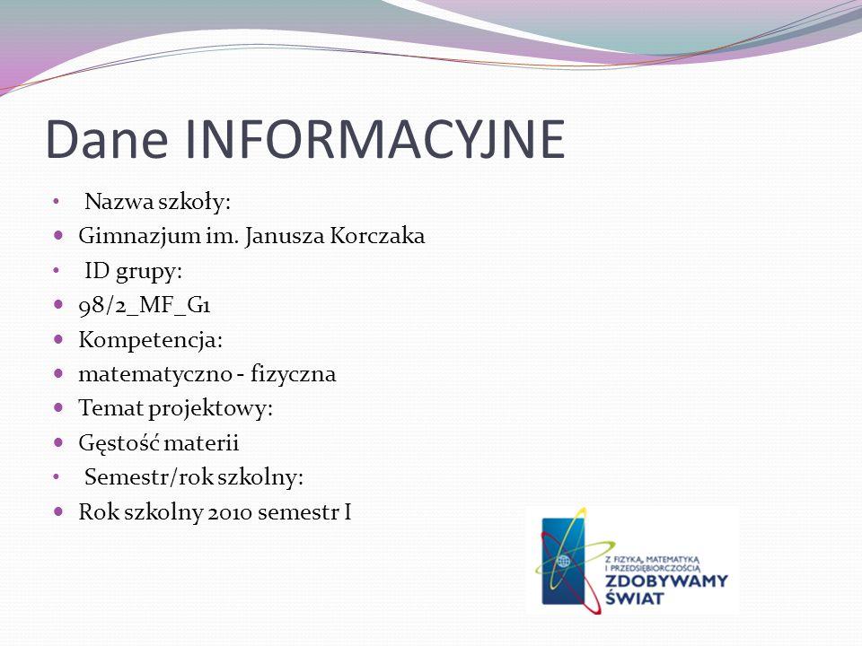 Dane INFORMACYJNE Nazwa szkoły: Gimnazjum im. Janusza Korczaka