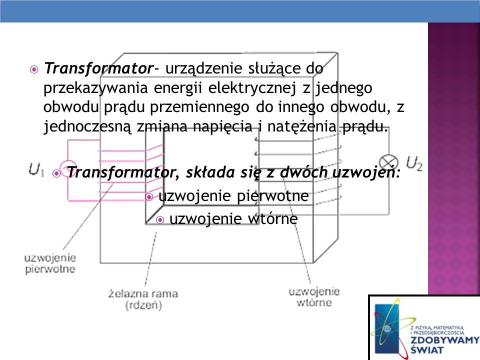 Transformator, składa się z dwóch uzwojeń: