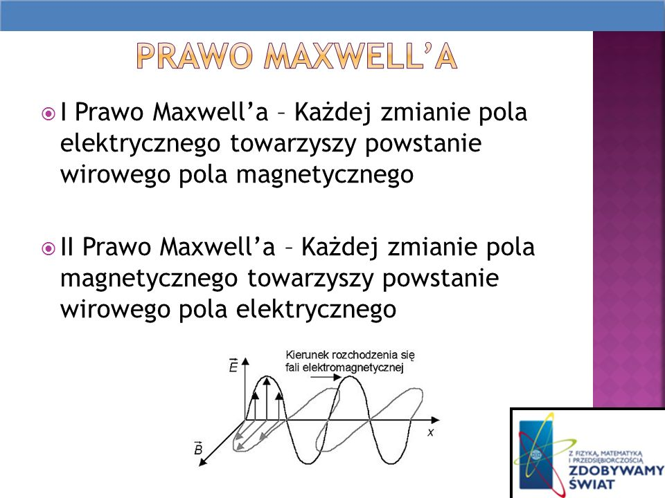 Prawo Maxwell'a I Prawo Maxwell'a – Każdej zmianie pola elektrycznego towarzyszy powstanie wirowego pola magnetycznego.