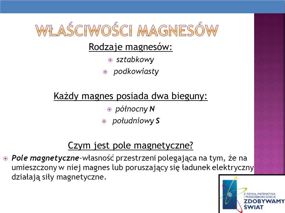 Właściwości magnesów Rodzaje magnesów: