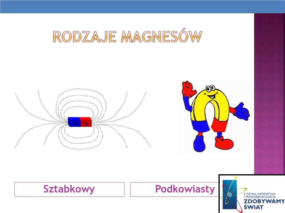Rodzaje magnesów Sztabkowy Podkowiasty