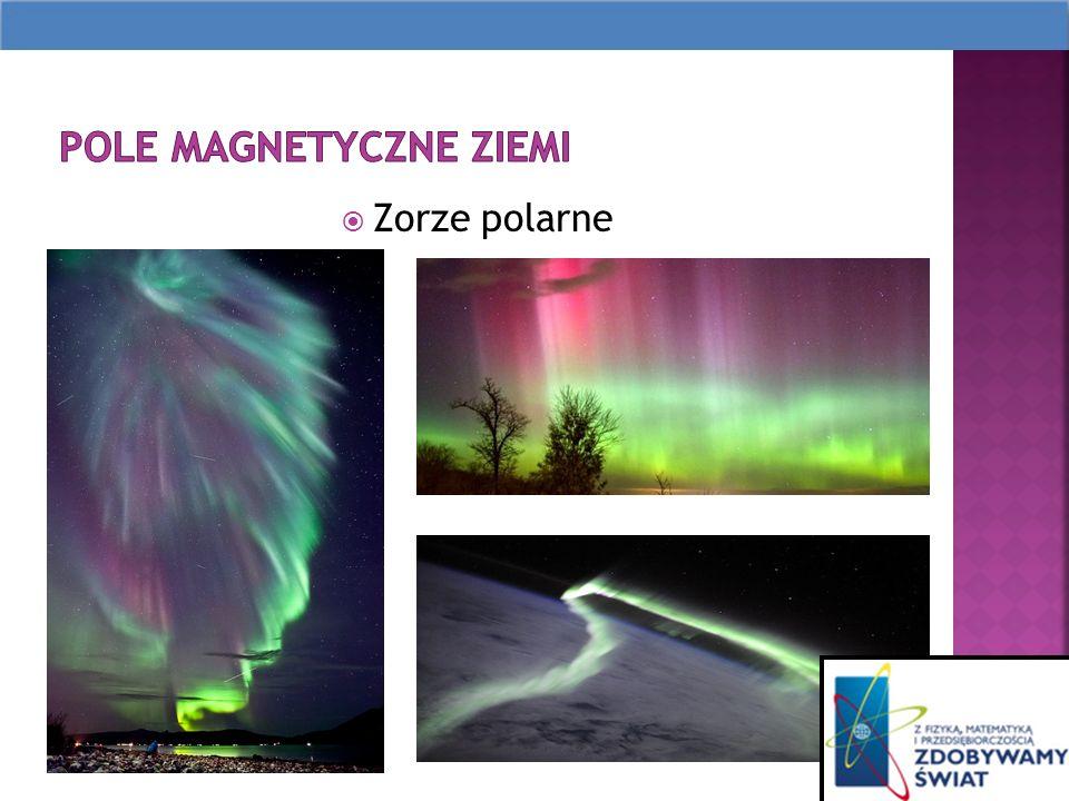 Pole magnetyczne Ziemi