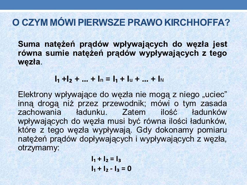 O CZYM MÓWI PIERWSZE PRAWO KIRCHHOFFA