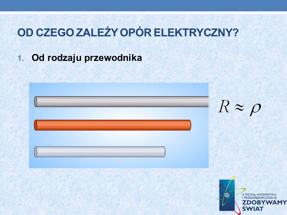 Od czego zależy opór elektryczny