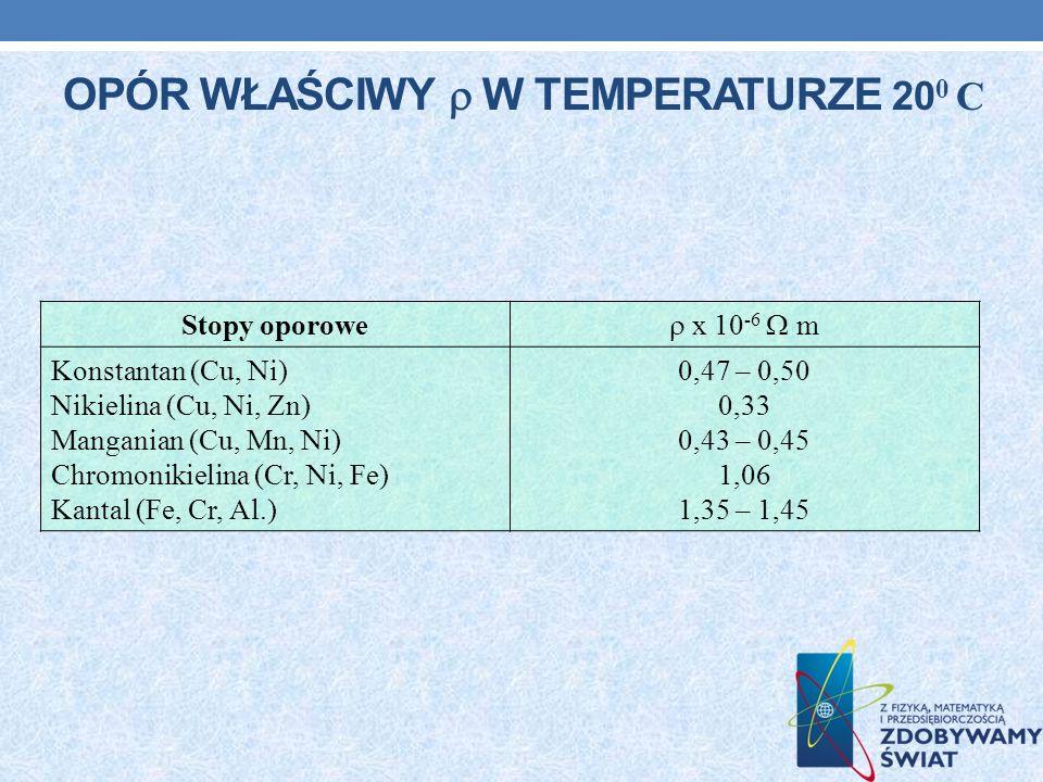 Opór właściwy  w temperaturze 200 C