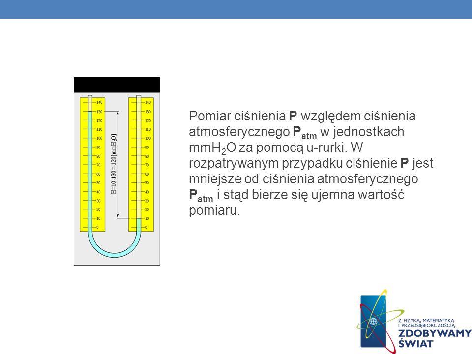 Pomiar ciśnienia P względem ciśnienia atmosferycznego Patm w jednostkach mmH2O za pomocą u-rurki.