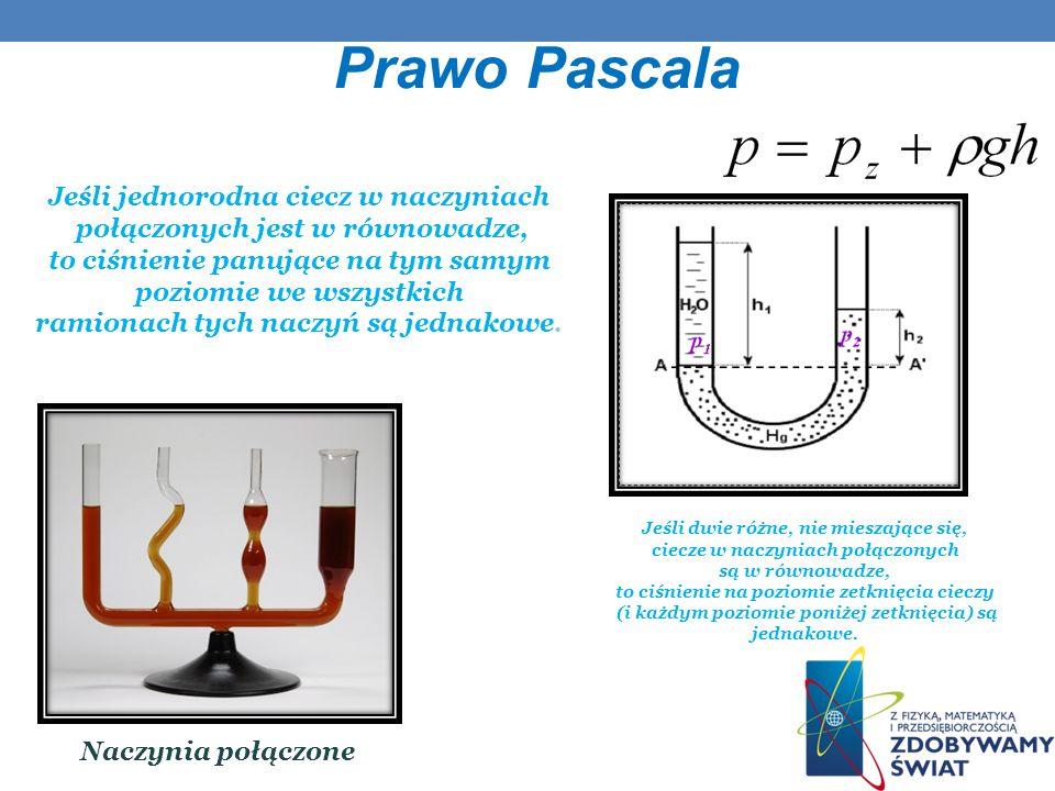 Prawo Pascala Jeśli jednorodna ciecz w naczyniach