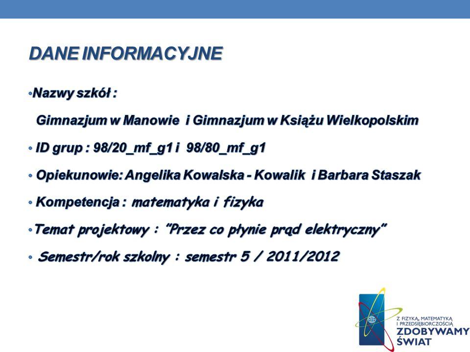 Dane informacyjne Nazwy szkół :