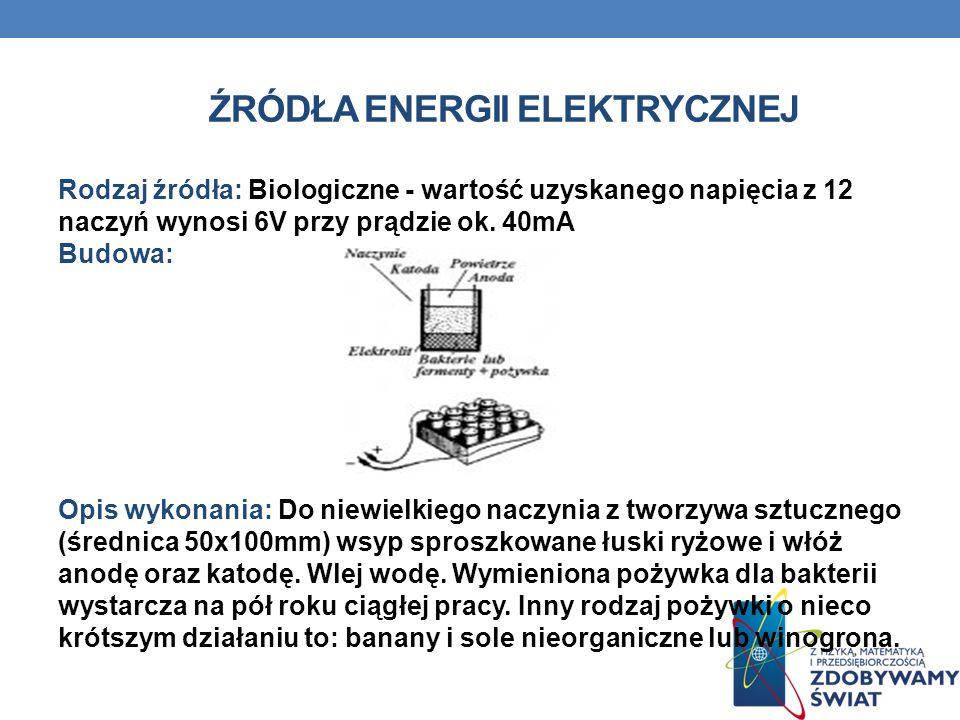 źródła energii elektrycznej