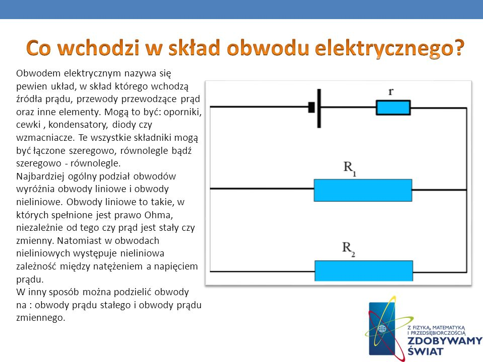 Co wchodzi w skład obwodu elektrycznego