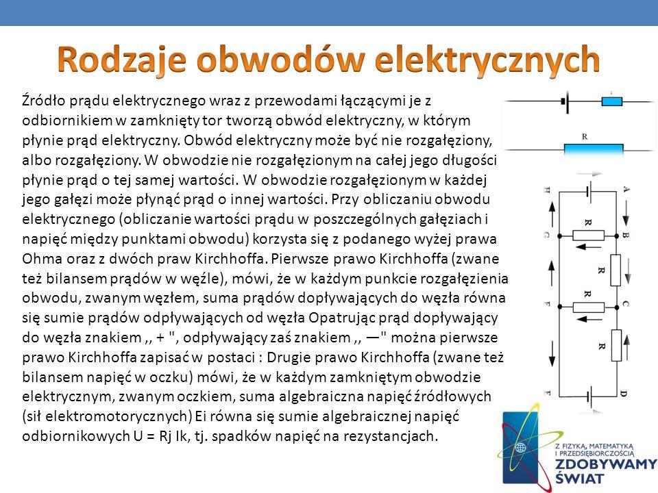 Rodzaje obwodów elektrycznych