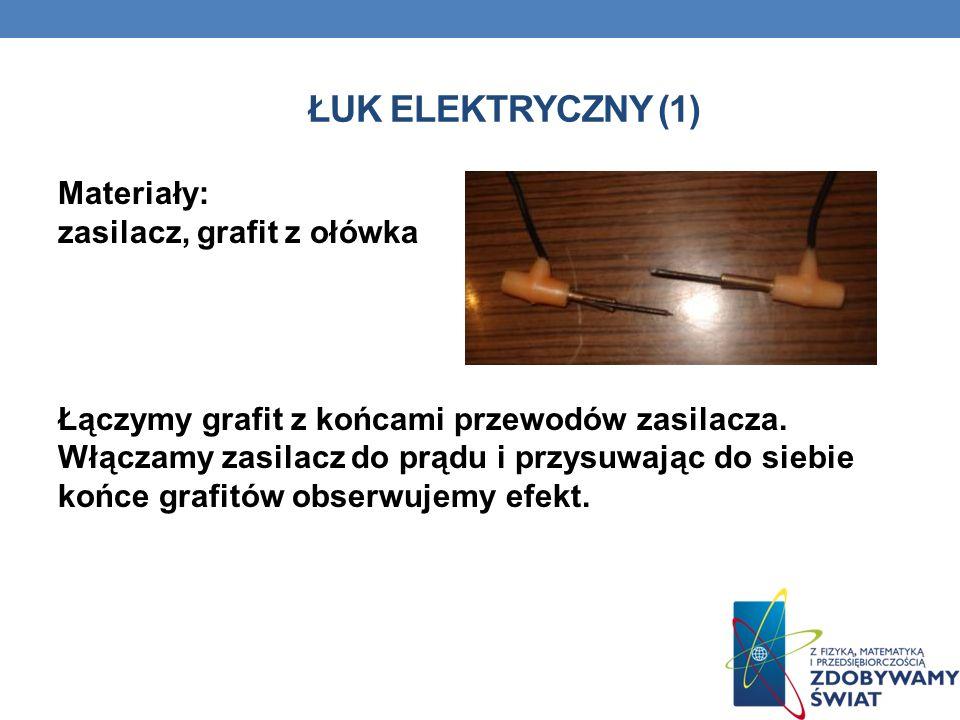 Łuk elektryczny (1)