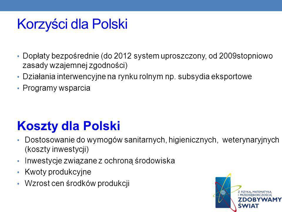 Korzyści dla Polski Koszty dla Polski