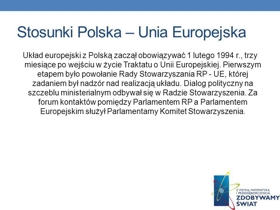 Stosunki Polska – Unia Europejska