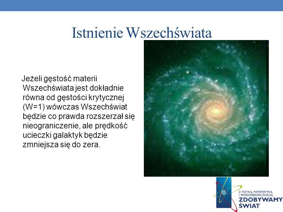 Istnienie Wszechświata