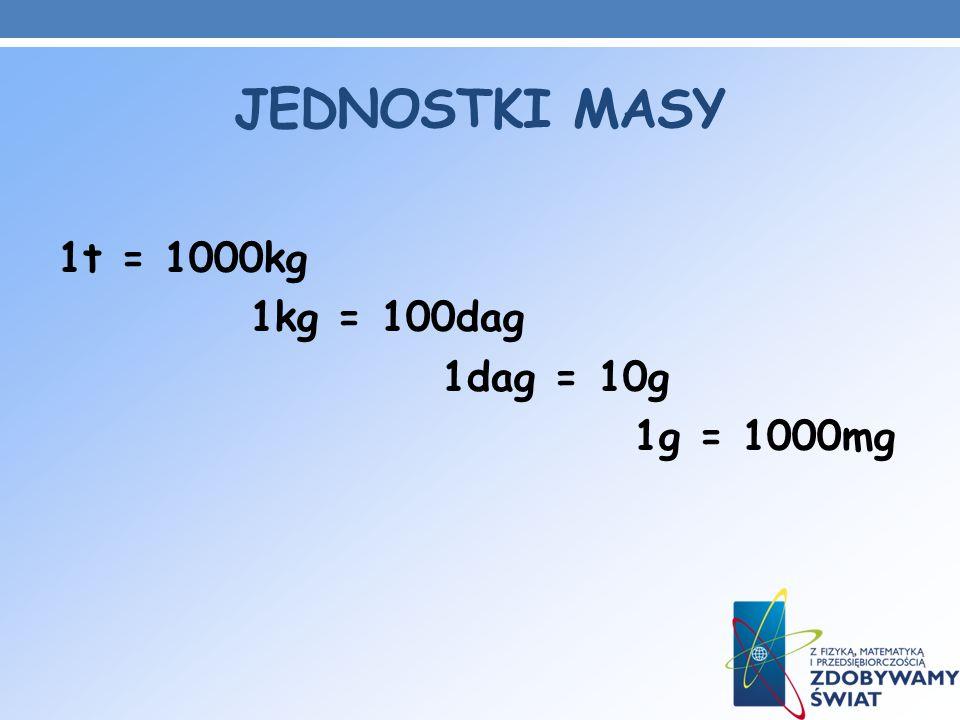 JEDNOSTKI MASY 1t = 1000kg 1kg = 100dag 1dag = 10g 1g = 1000mg