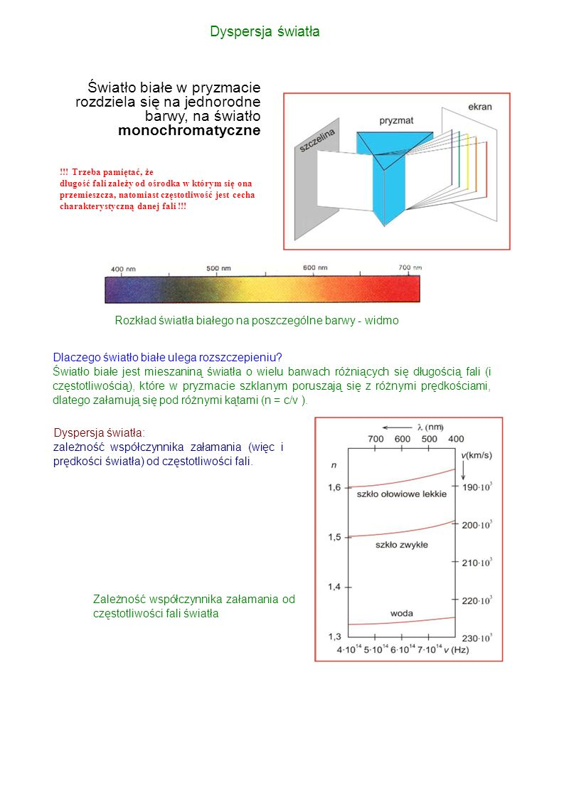 Dyspersja światła Światło białe w pryzmacie rozdziela się na jednorodne barwy, na światło monochromatyczne.