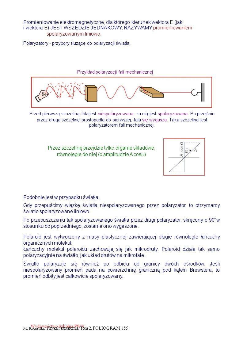 Promieniowanie elektromagnetyczne, dla którego kierunek wektora E (jak