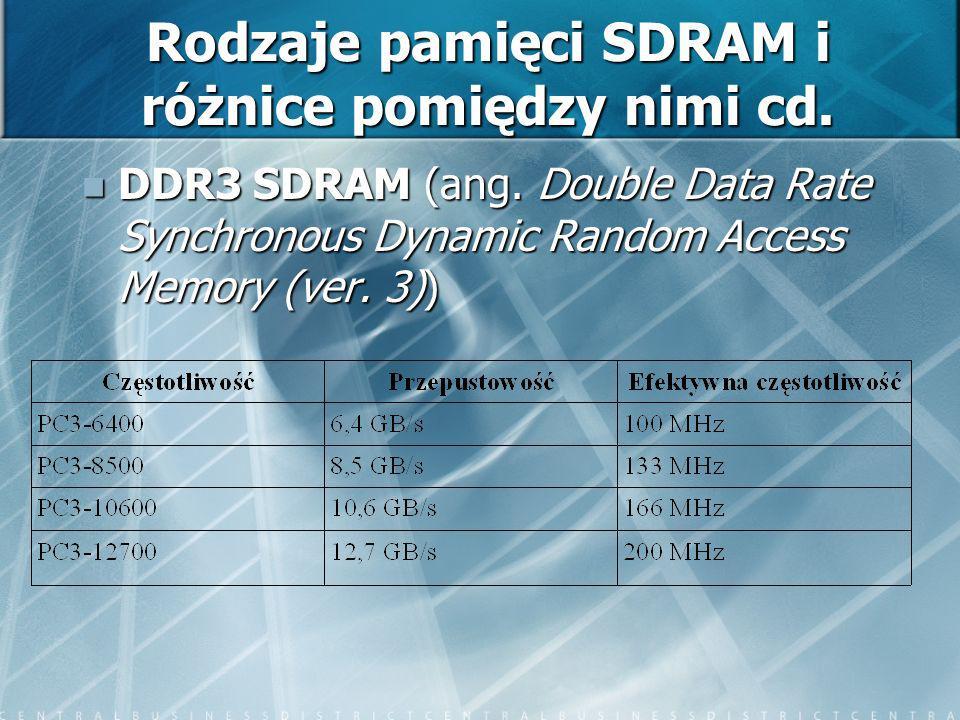 Rodzaje pamięci SDRAM i różnice pomiędzy nimi cd.
