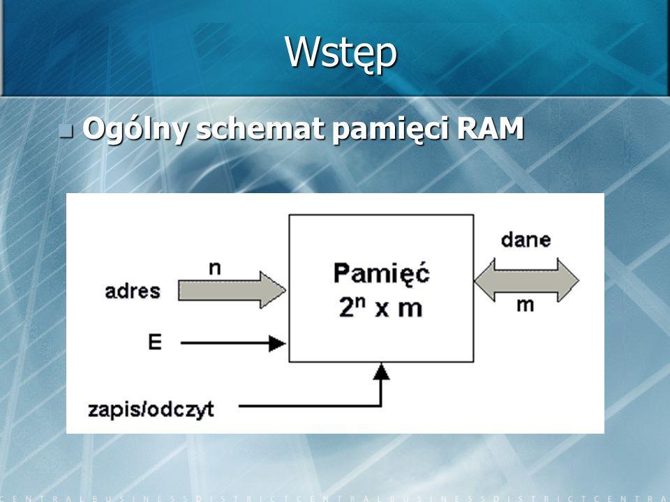 Wstęp Ogólny schemat pamięci RAM