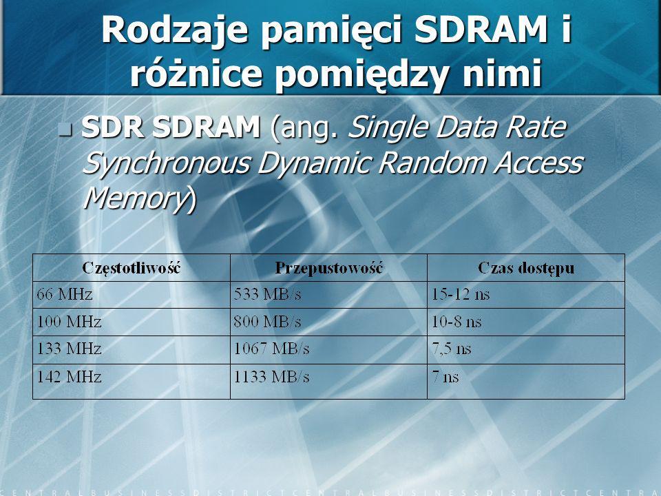 Rodzaje pamięci SDRAM i różnice pomiędzy nimi