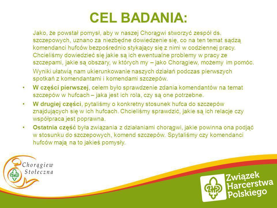 CEL BADANIA: