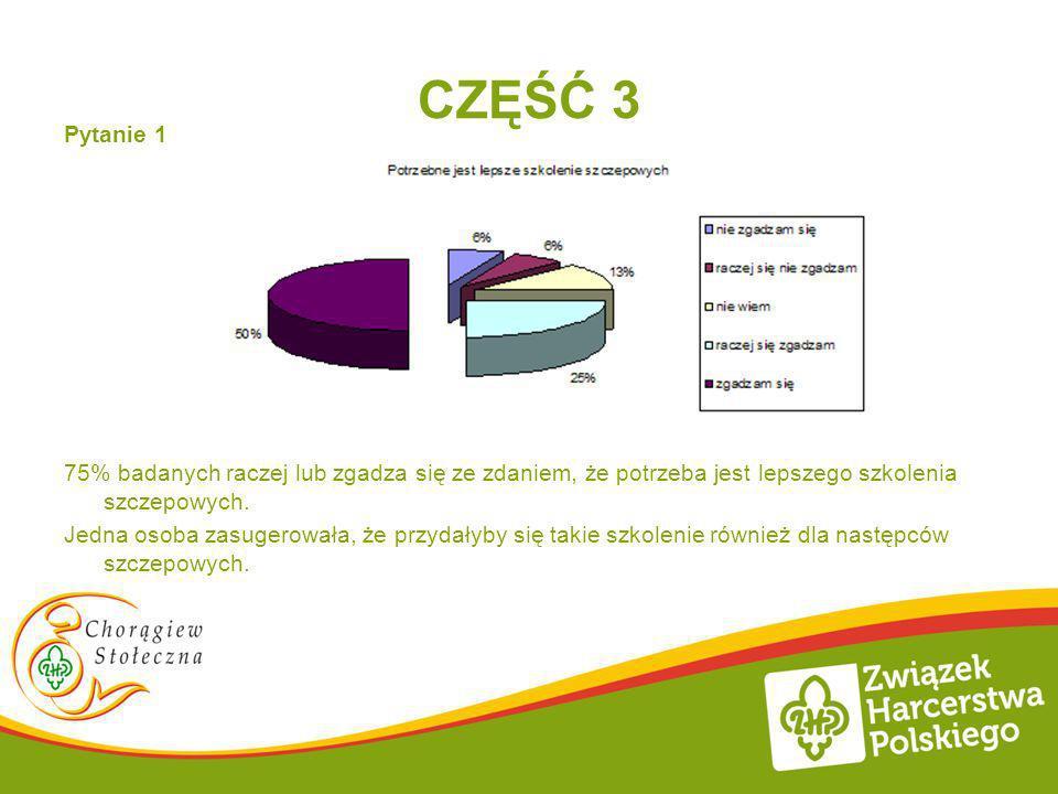 CZĘŚĆ 3 Pytanie 1. 75% badanych raczej lub zgadza się ze zdaniem, że potrzeba jest lepszego szkolenia szczepowych.
