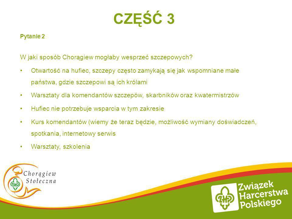 CZĘŚĆ 3 W jaki sposób Chorągiew mogłaby wesprzeć szczepowych
