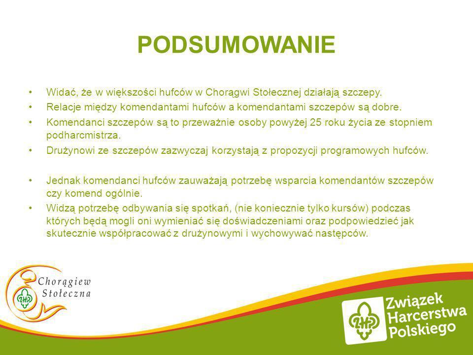 PODSUMOWANIE Widać, że w większości hufców w Chorągwi Stołecznej działają szczepy.