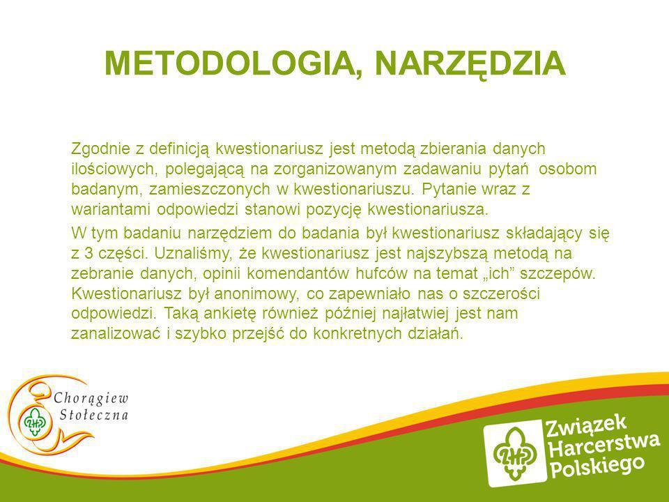 METODOLOGIA, NARZĘDZIA