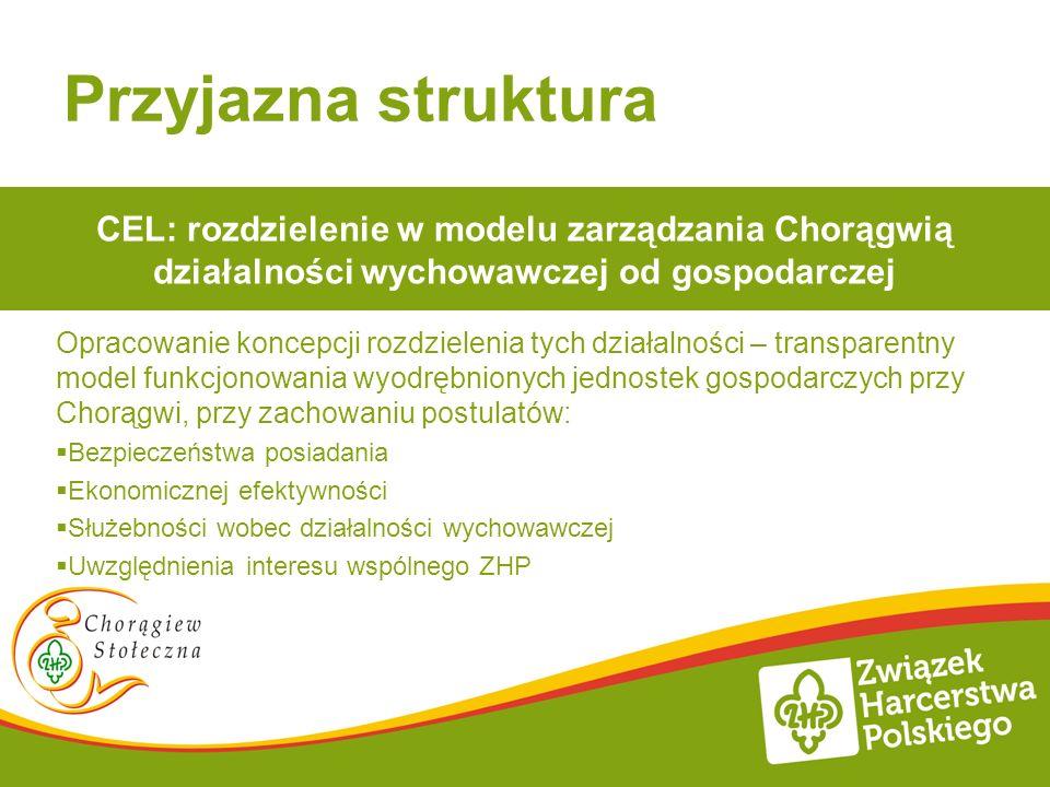 Przyjazna struktura CEL: rozdzielenie w modelu zarządzania Chorągwią działalności wychowawczej od gospodarczej.