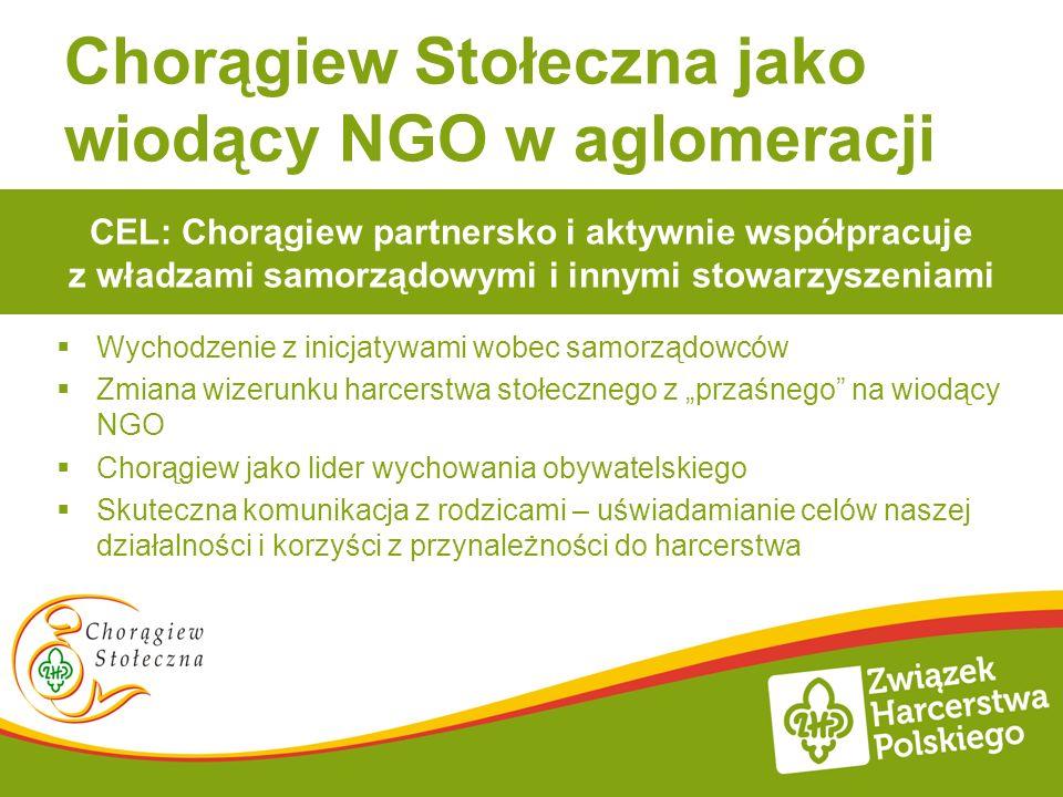 Chorągiew Stołeczna jako wiodący NGO w aglomeracji
