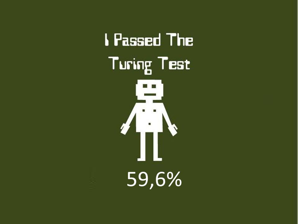 59,3% 59,6%