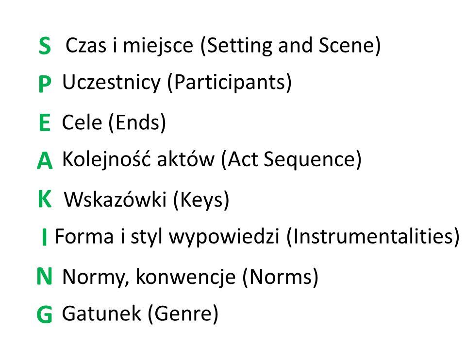 SPEAKING Czas i miejsce (Setting and Scene) Uczestnicy (Participants)
